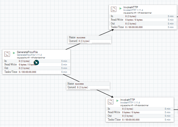 Apache NiFi GenerateFlowFile HTTP